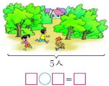 小学数学手抄报图片 小学数学知识树