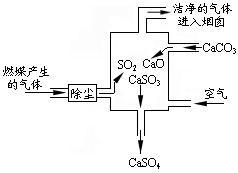 磷元素化学用语_2010年江苏省镇江市中考真题——化学