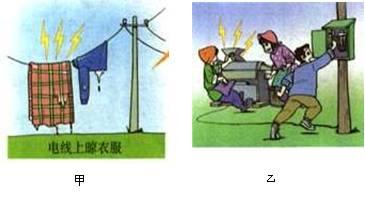 说说安全用电和触电争救的常识图片