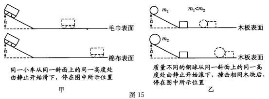 17,(6分)图8是测定小灯泡电功率的实验电路图