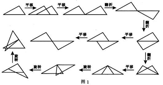 两个三角形全等,只有当其中的a是直角或钝角时两
