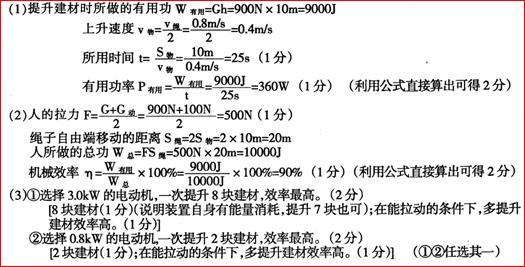 备战2011历年中考物理试题汇编:机械效率计算题
