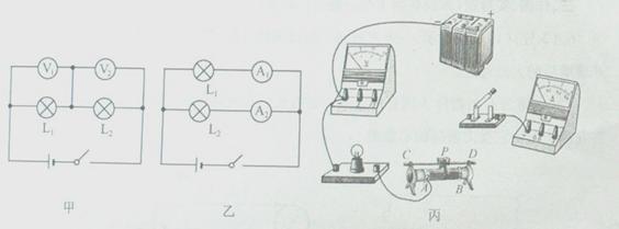 (4分)张扬在某实验中的主要操作步骤及弹簧测力计的示数,如下图所示