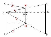 波光粼粼是镜面反射_1. 光的反射定律:反射光线跟入射光线、法线在 ;反射光线和 ...