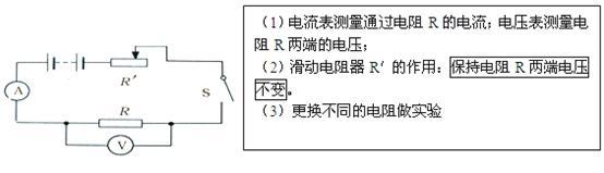 (二)并联电路的特点:  例1,下图是装有两节干电池的手电