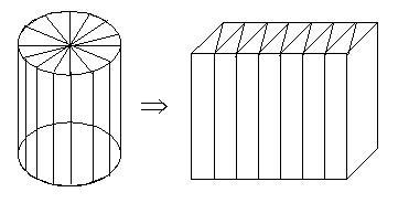 圆柱体展开成长方体-圆柱和圆锥 一图片