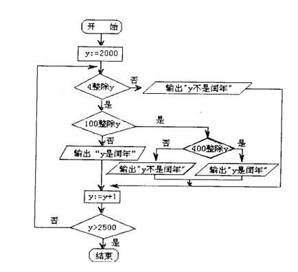 电路 电路图 电子 设计 素材 原理图 434_397