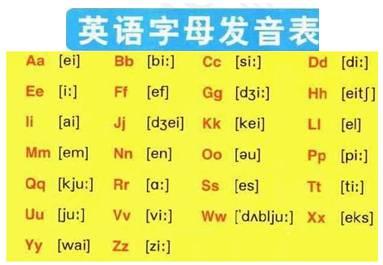 英文字母大小写表_