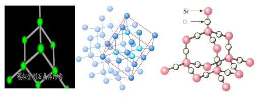 金刚石的晶体结构中