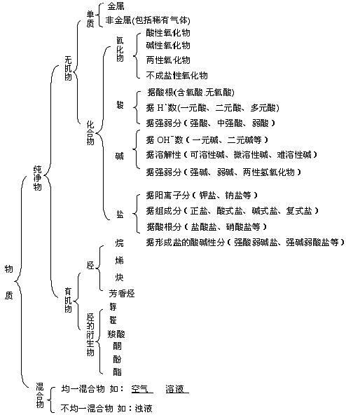 电路 电路图 电子 原理图 494_592