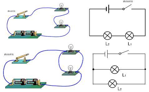 (1)必须用规定的电路元件符号