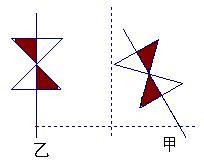若想对图案进行正确的分析,就要从三种基本的变换入手:平移,旋转,轴对
