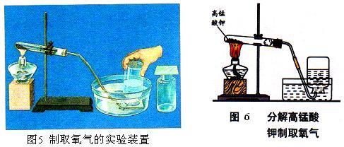 ②收集方法:排水集气法、向上排空气法