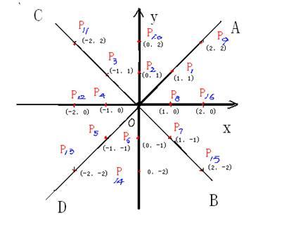 如图,在以o为原点的平面直角坐标系中,点a,c分别在x轴,y轴的
