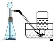 过氧化氢制氧气_3 、实验注意事项:
