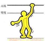 双线触电:人两手分别接触火线和零线.