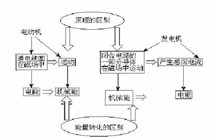 电路 电路图 电子 设计 素材 原理图 439_285