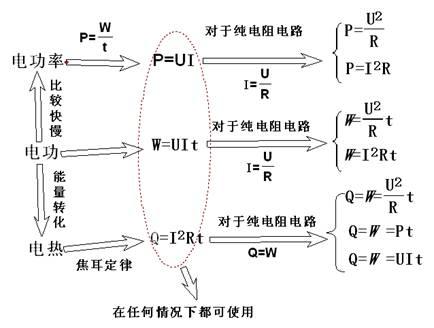 电路 电路图 电子 原理图 434_328