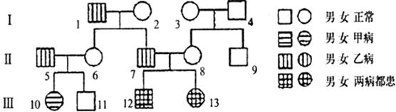 某家族有两种遗传病_4