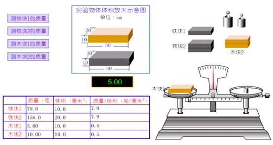 而在实验室中我们用天平来测量物体的质量.