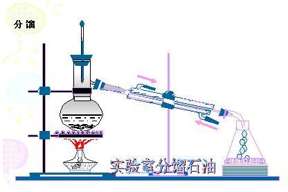 蒸球的原理_羽球蒸球原理:蒸球是目前能有效提高羽球耐打性的方法之一,而