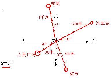 东南西北方向坐标图图片分享_推标网;