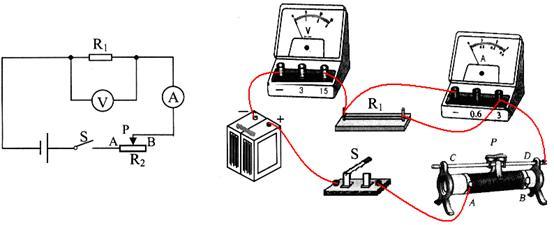 串联电路中总电阻等于各部分电路电阻之和 并联电路总电阻的倒数等于