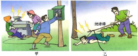 知识点三:家庭电路中电流过大的原因