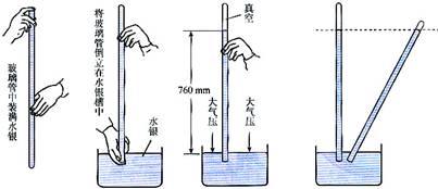 大气压:空气的内部向各个方向也有压强,这个压强叫做大气压强,简称大图片