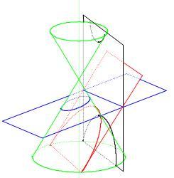 空间直线绕一坐标轴旋转,旋转曲面方程如何求?
