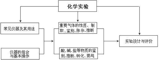 电路 电路图 电子 设计 素材 原理图 514_195