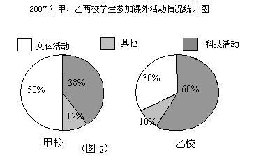 (3)会用扇形统计图,条形统计图,折线统计图表示数据.