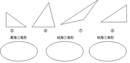 1)题意分析:三角形三条边的关系: 任意两边之和大于第三边。 2)解题思路:小宁从家到学校有两种走法。可根据三角形的任意两边之和大于第三边进行比较,看哪种走法最近。 解答过程:小宁从家到学校有两种走法:第一种走法是从家直接去学校;第二种走法是先到小丽家,再到学校。第一种走法最近,小宁家、小丽家和学校正好形成一个三角形,第一种走法经过三角形的一条边,第二种走法经过三角形的两条边,而三角形中任意两边之和大于第三边,所以第一种走法最近。 解题后的思考:在三角形中,任意两边之和一定大于第三边,故不管有几种走法,连