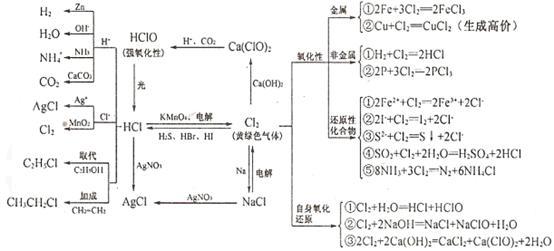 电路 电路图 电子 原理图 554_251