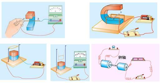 电机是电动机还是发电机