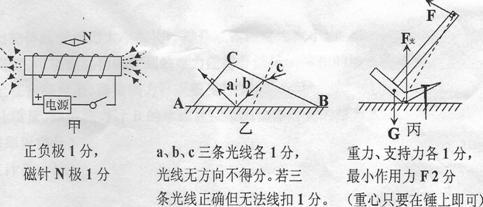 指针电压表内部结构电路图