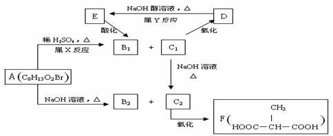 电路 cu fecl3流程图