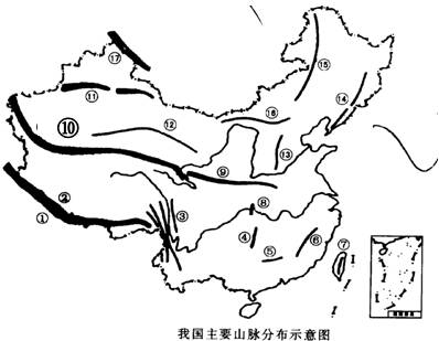 手绘地图山脉标志