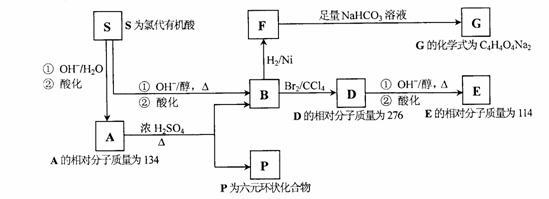 微安表 (量程200 a,内阻约200 ); 电压表v(量程3v,内阻约10k ); 电阻