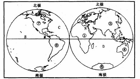 读世界海陆分布图,写出图中序号所代表的地理事物名称:(7.