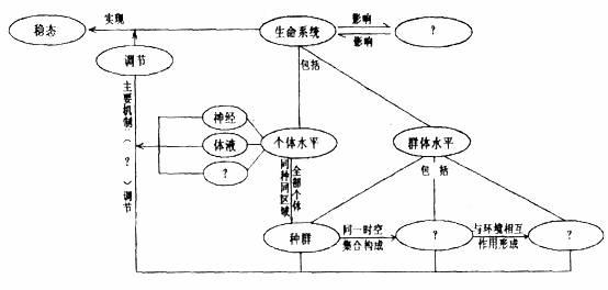 电路 电路图 电子 设计 素材 原理图 554_264