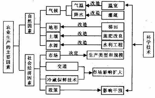 电路 电路图 电子 设计 素材 原理图 511_325