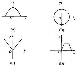 分析:(1)圆的面积s与半径r之间的关系式是 ,当半径确定时,圆的面积s