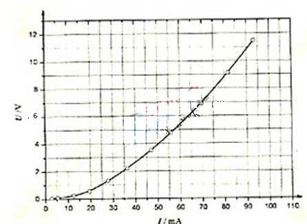 戴维南等效电路外特性曲线图