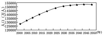 我国出生人口性别比_山东济宁一中2011届高三第三次质量检测地理