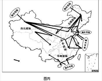 中国高铁手绘图