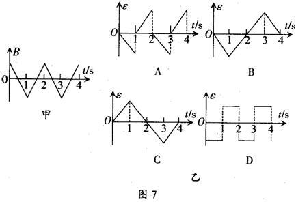 法拉第电磁感应定律及其推论