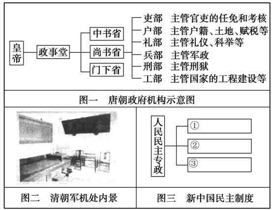 宋朝制度结构图
