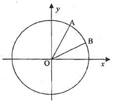 三角恒等变换、解三角形(A)