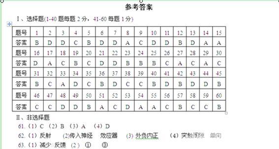 福建省福州高级中学2011年下学期高一年级期